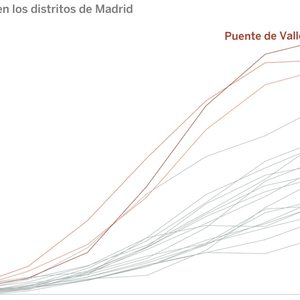 Neither Madrid nor Barcelona, Las Palmas de Gran Canaria is the city that consumes the highest salary for rent
