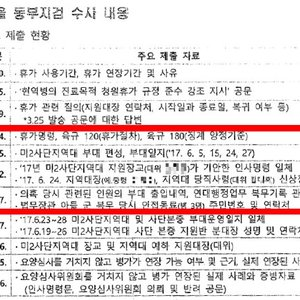 "[Exclusive] In the Ministry of Defense data, 野 snapped ""Autumn son explained the prosecution"